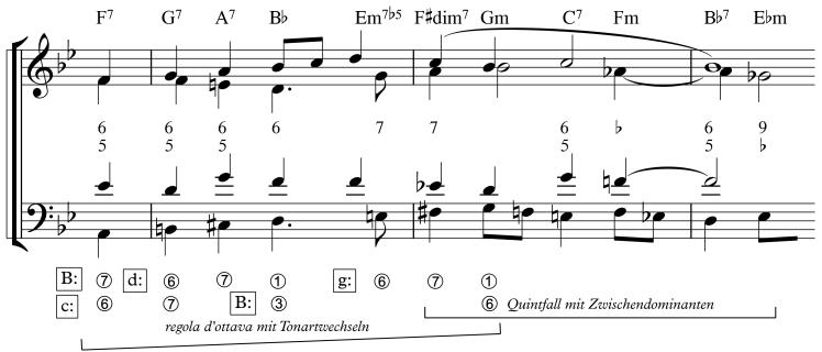 BWV 48 Analysen