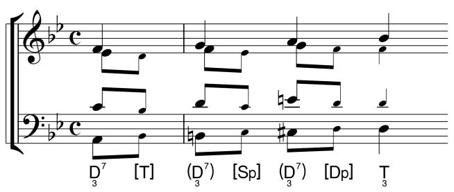 BWV 48 aufgeloest