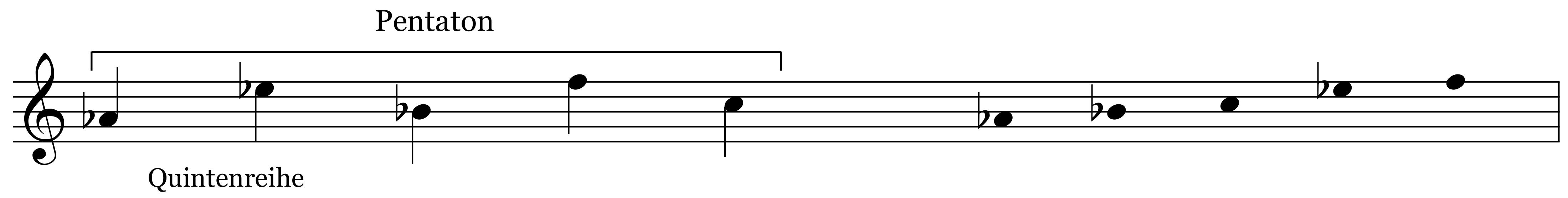 Pentaton as-b-c-es-f bei Ziffer 48