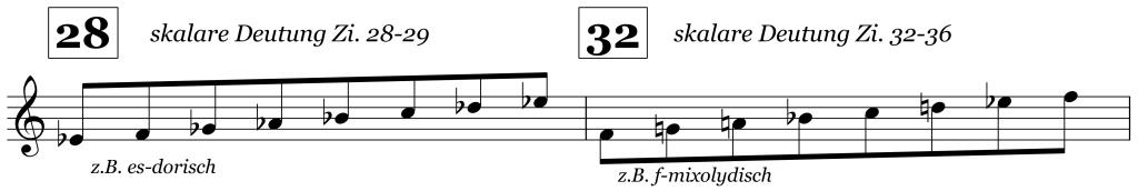 Sacre, Skalen bei Ziffer 28 und 32